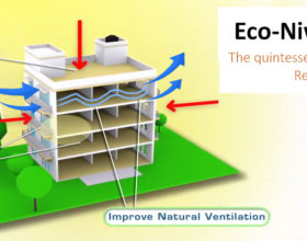 Eco-Niwas Samhita: The quintessential code for the Indian Residential Building Sector